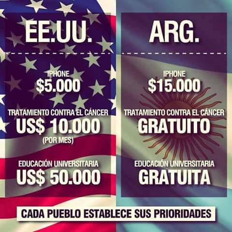 Comparacion AR-US